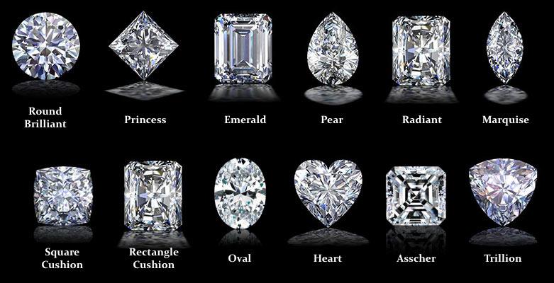 lab grown diamonds price