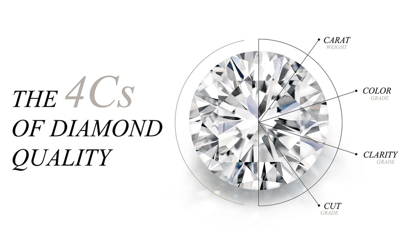 lab gorwn diamond price