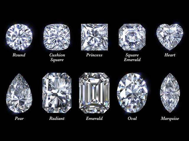 lab grown diamond price